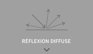 Notions de rétroréflexion NCI réflexion diffuse schémas